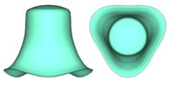 Zwei Schwingformen des Klangspektrums.