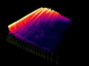 Zeitlicher Verlauf der beteiligten Schwingungen – nur die zwei Gundschwingungen A und F bleiben beim Aus¬klingen erhalten, alle anderen anfänglich angeregten Frequenzen klingen schnell ab.