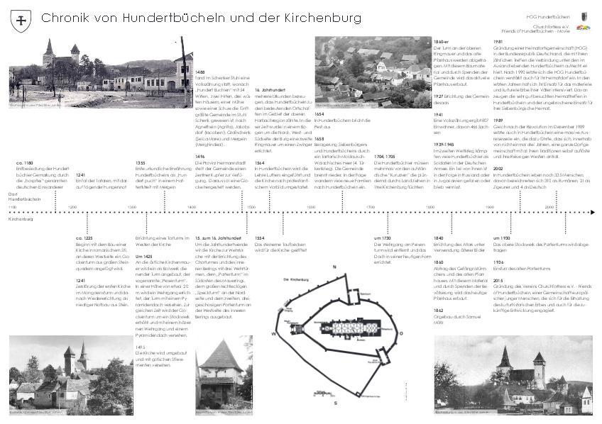 160821_Geschichte_Hundertbücheln_neues_Logo_1_preview